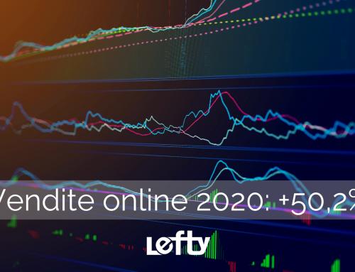 Covid-19 e consumi, Istat: nel 2020 vendite online aumentate del 50,2 per cento