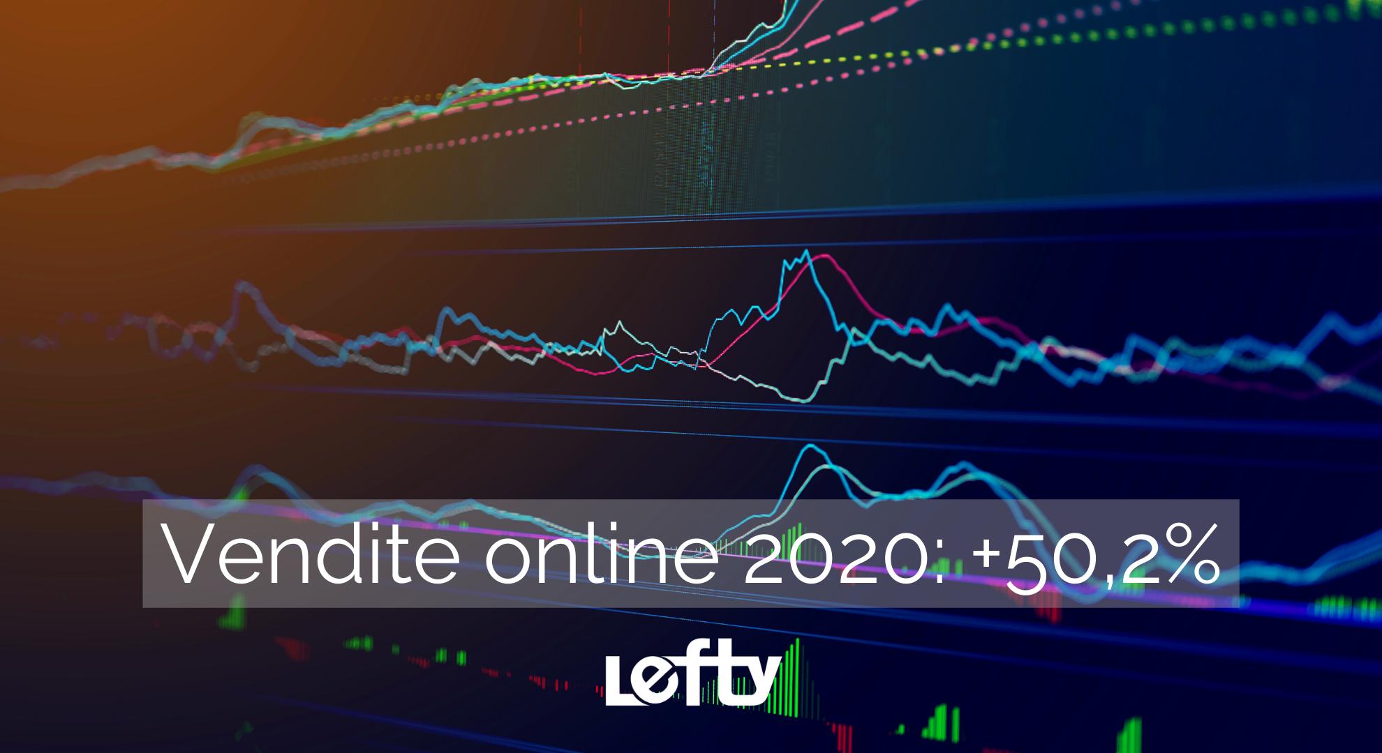 Covid e consumi, Istat: 2020 vendite online aumentate del 50,2 per cento